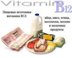 Витамин В12.